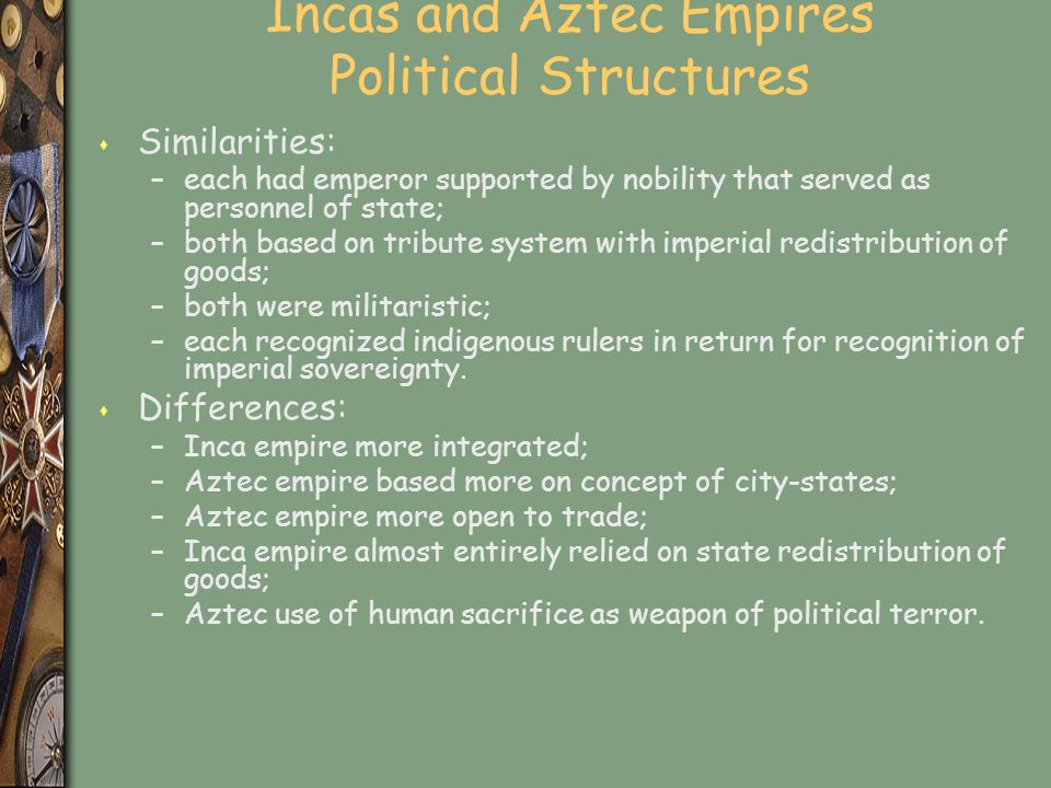 Incas and Aztec Empires Political Structures
