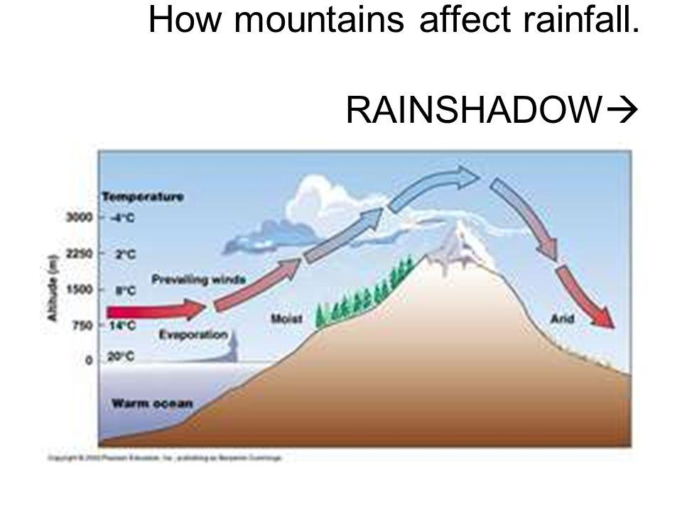 How mountains affect rainfall. RAINSHADOW