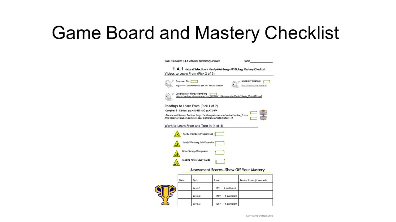 Game Board and Mastery Checklist