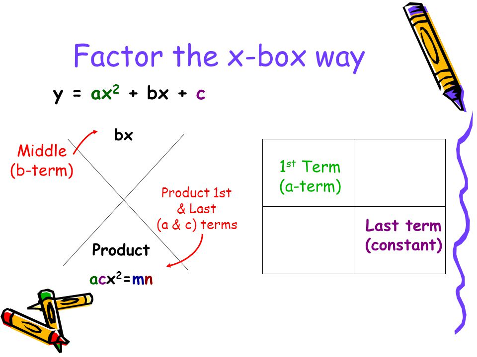 Product 1st & Last (a & c) terms