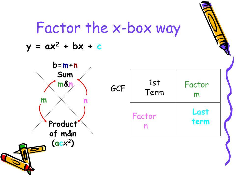 Factor the x-box way y = ax2 + bx + c b=m+n Sum m&n 1st Term Factor m