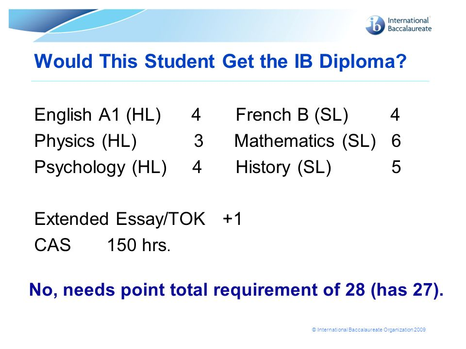 English language and literature extended essay topics