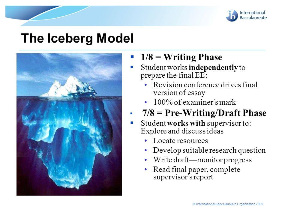 The Iceberg Model 1/8 = Writing Phase