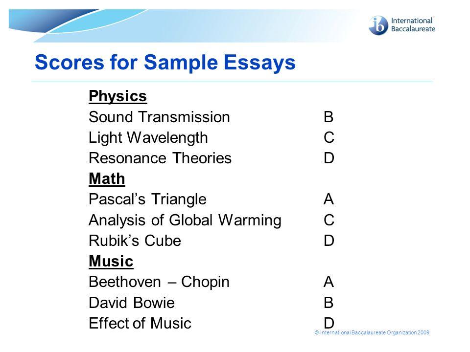 Scores for Sample Essays