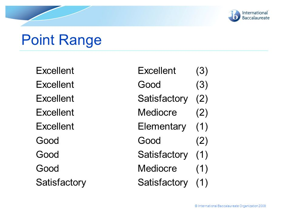 Point Range Excellent Excellent (3) Excellent Good (3)