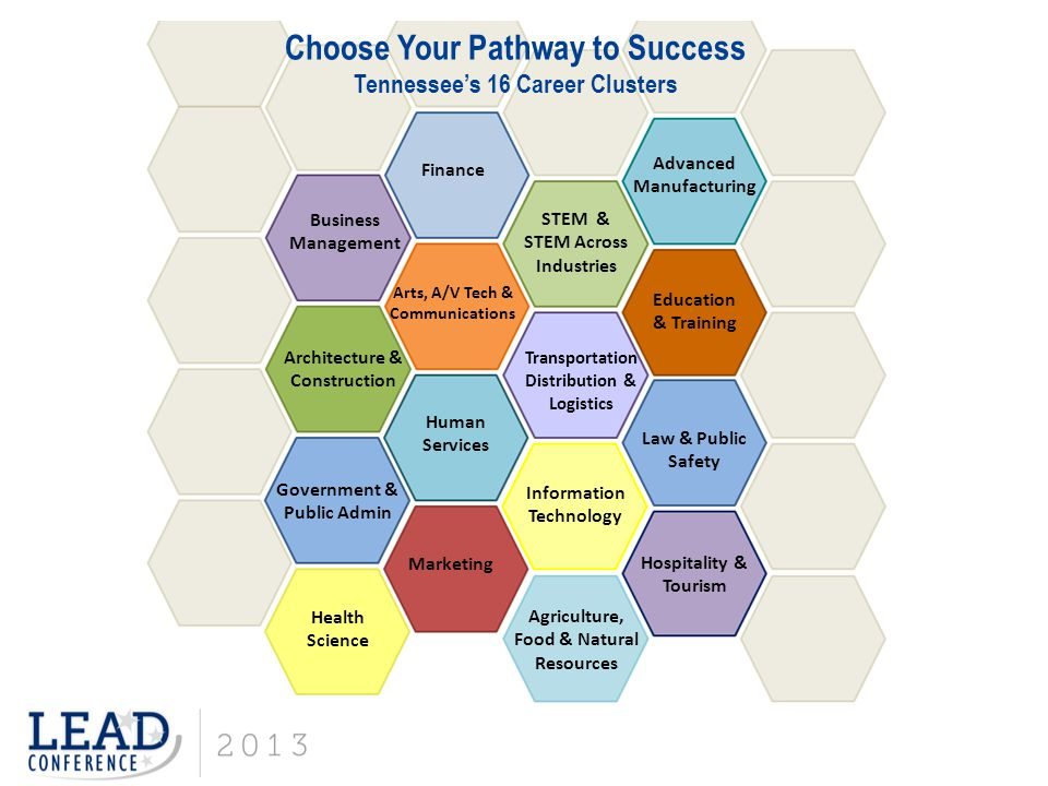 Choose Your Pathway to Success