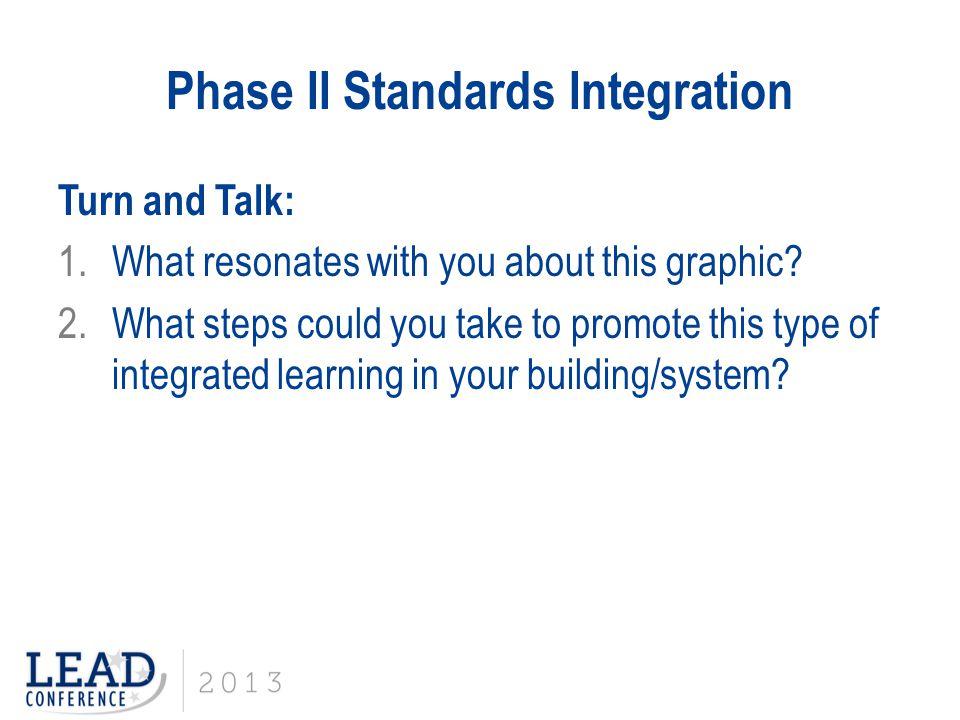 Phase II Standards Integration