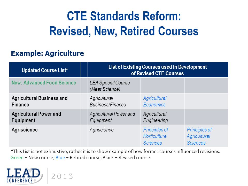 CTE Standards Reform: Revised, New, Retired Courses