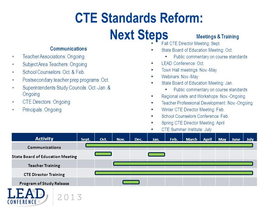 CTE Standards Reform: Next Steps