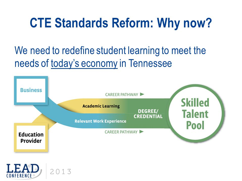 CTE Standards Reform: Why now
