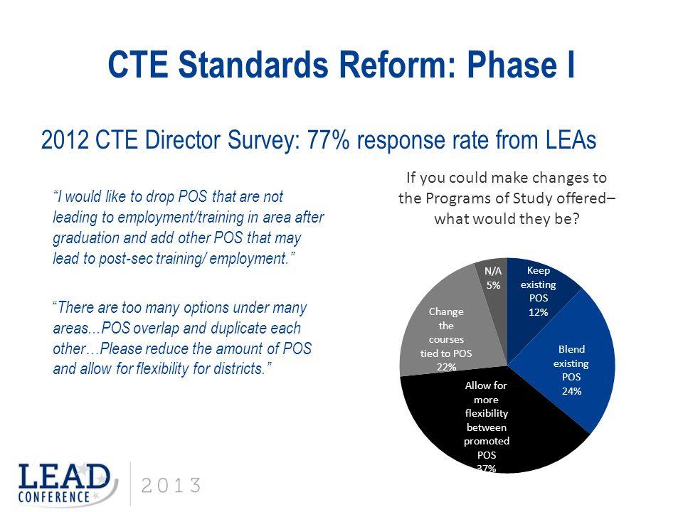 CTE Standards Reform: Phase I