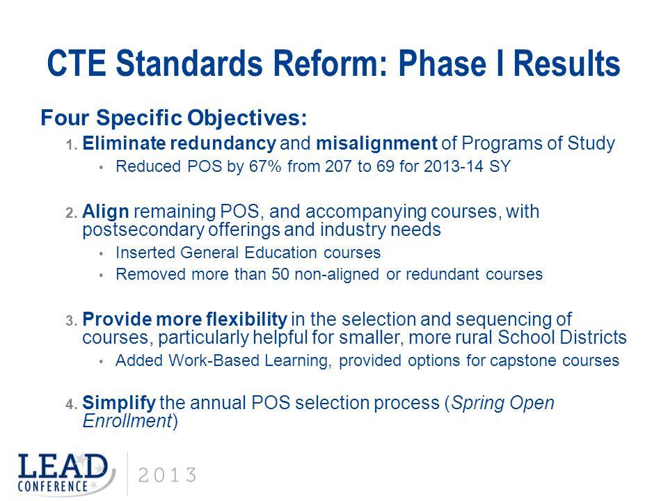 CTE Standards Reform: Phase I Results