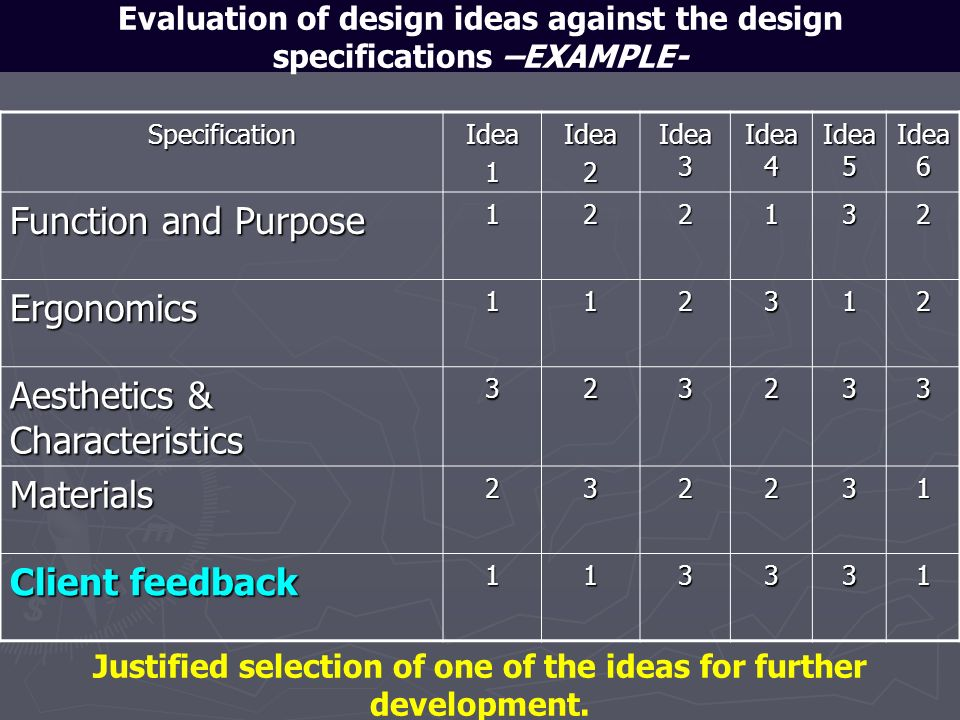 Evaluation of design ideas against the design specifications –EXAMPLE-