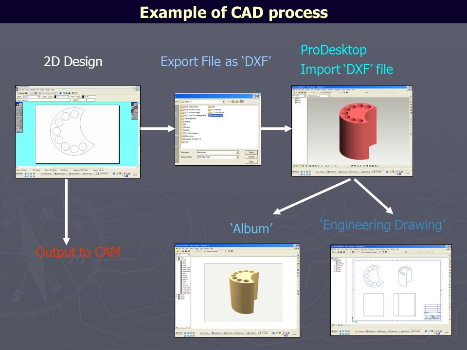 Example of CAD process ProDesktop 2D Design Export File as 'DXF'
