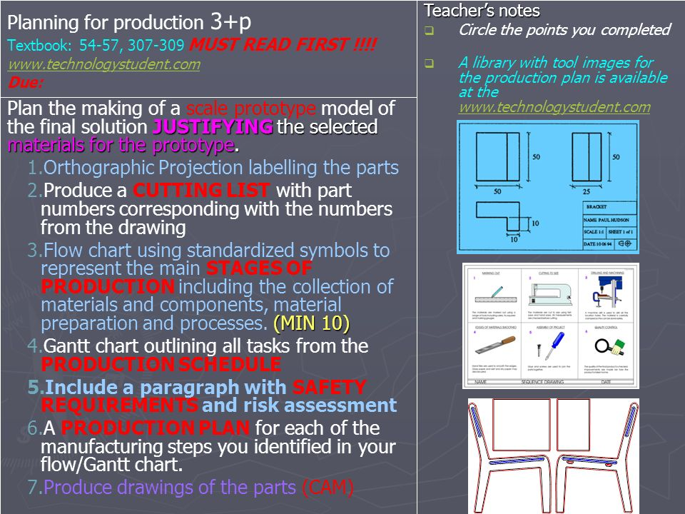 Orthographic Projection labelling the parts