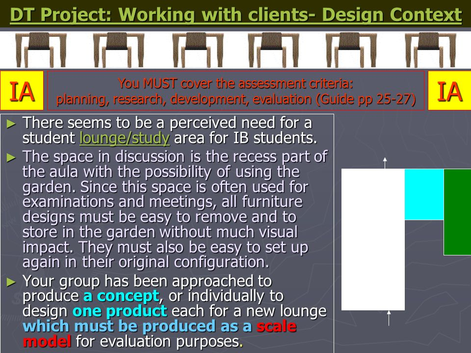 DT Project: Working with clients- Design Context