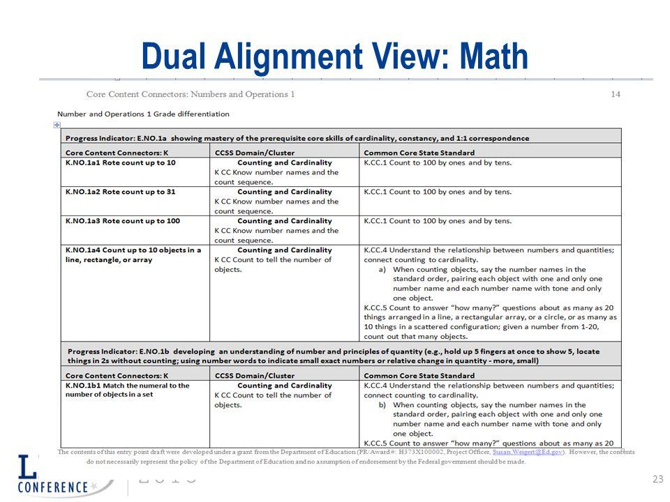 Dual Alignment View: Math