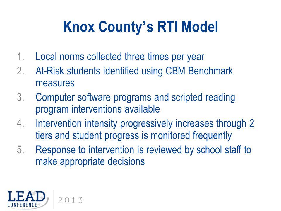 Knox County's RTI Model
