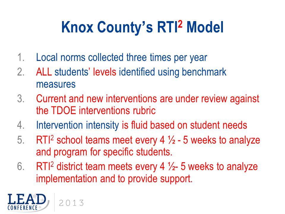 Knox County's RTI2 Model