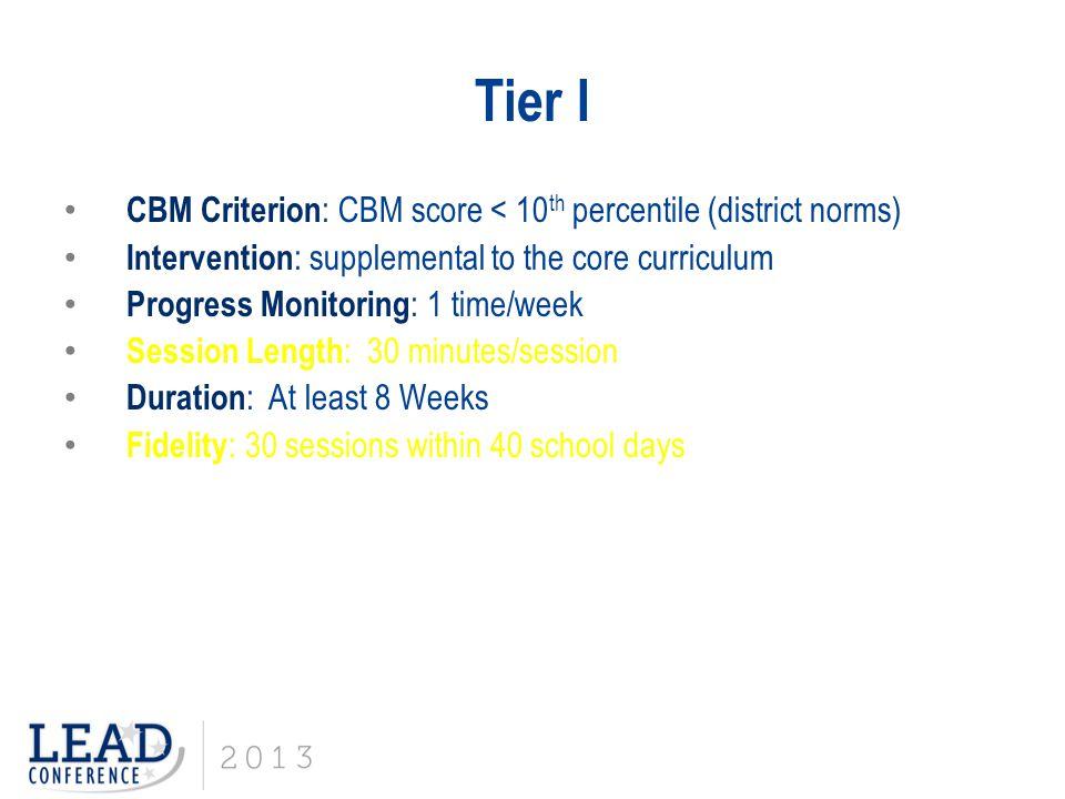 Tier I CBM Criterion: CBM score < 10th percentile (district norms)