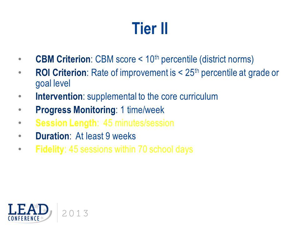 Tier II CBM Criterion: CBM score < 10th percentile (district norms)