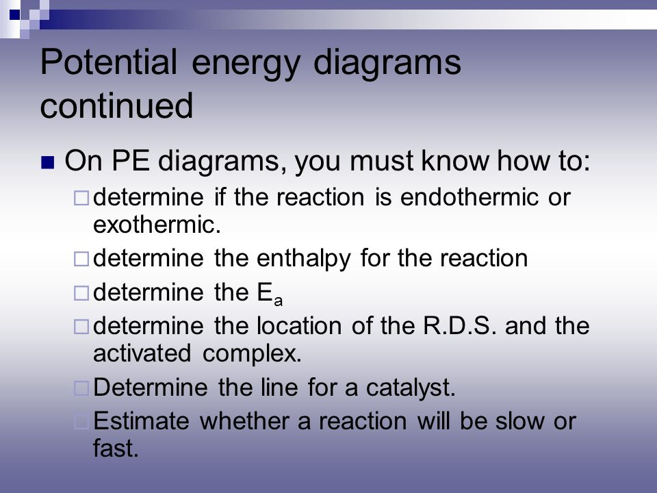 Potential energy diagrams continued