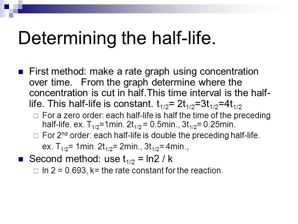 Determining the half-life.