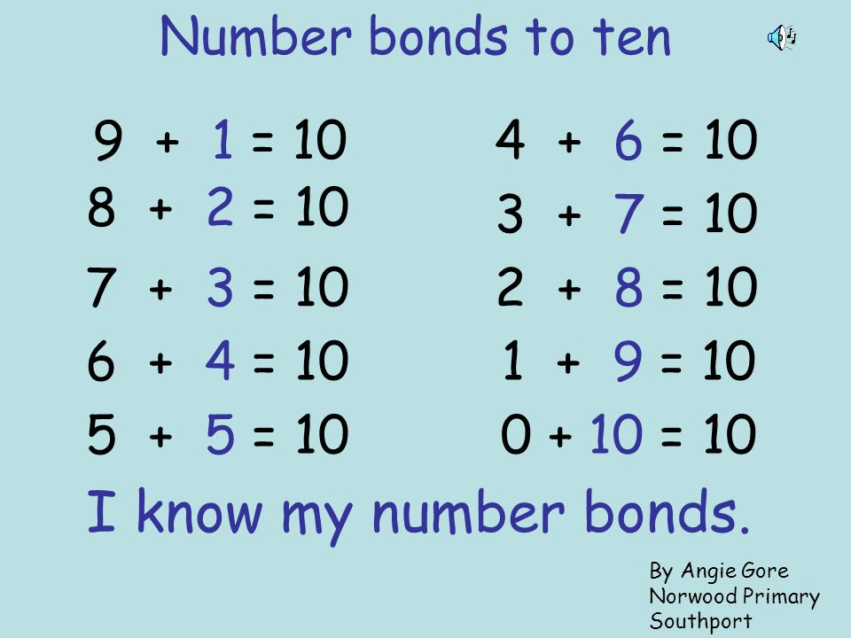 I know my number bonds. Number bonds to ten 9 + 1 = 10 4 + 6 = 10