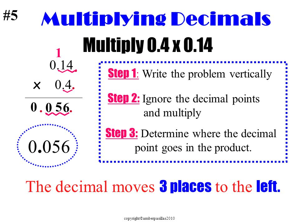 Multiplying Decimals Multiply 0.4 x 0.14 0.056