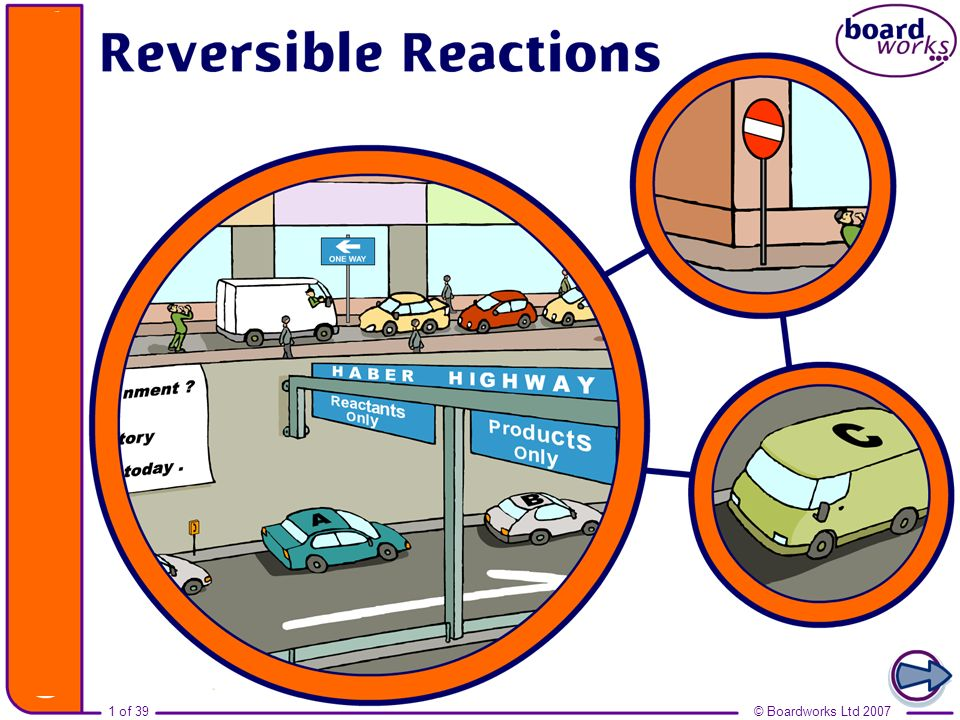 Boardworks GCSE Additional Science: Chemistry Reversible Reactions