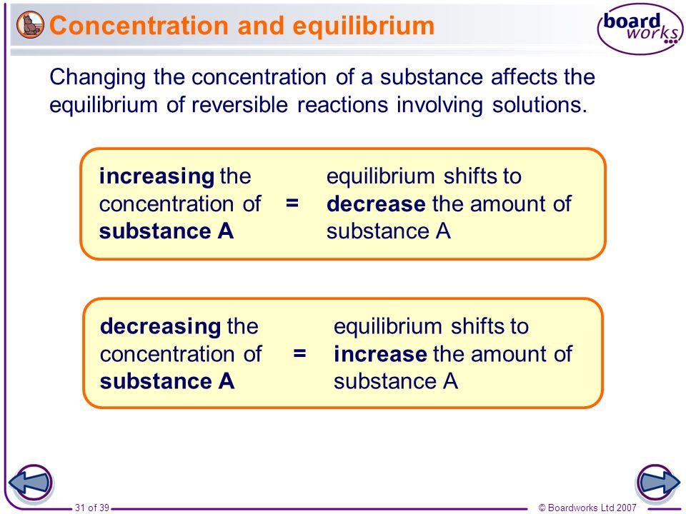 Concentration and equilibrium
