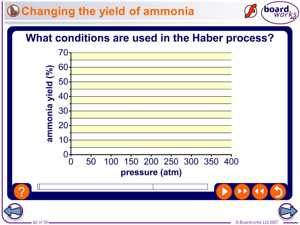 Changing the yield of ammonia