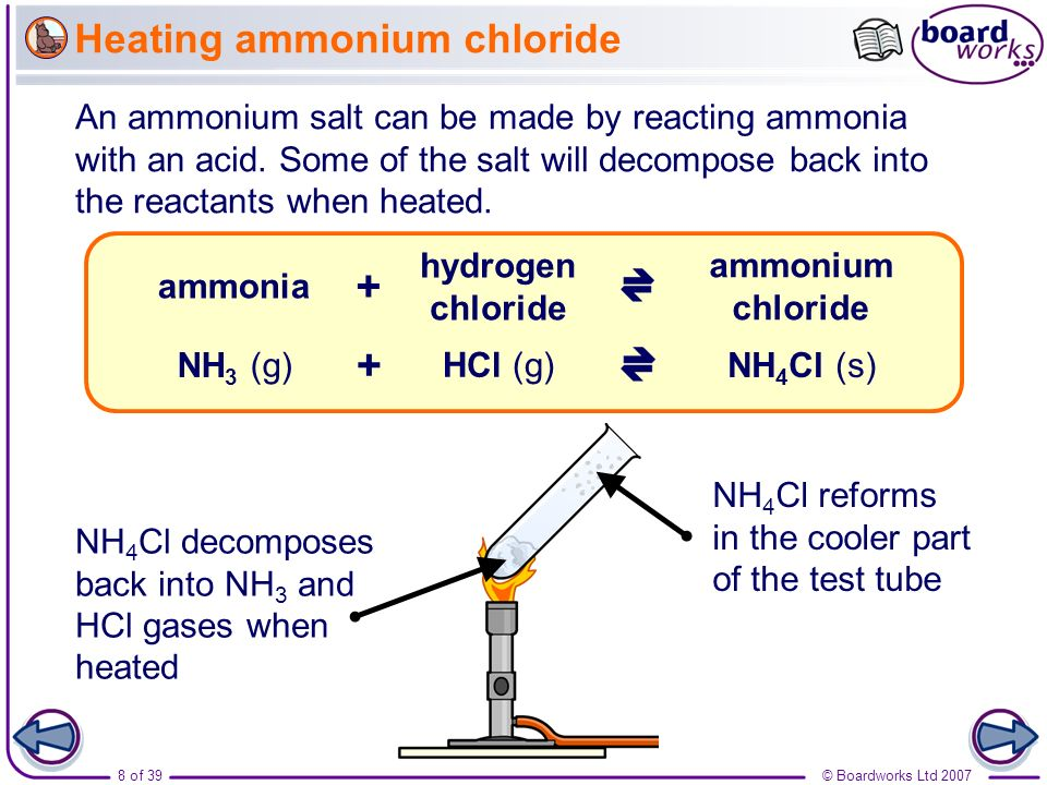 Heating ammonium chloride