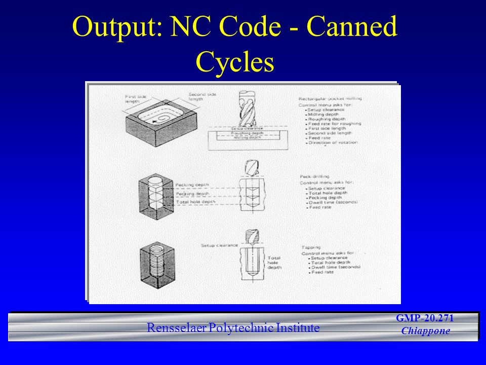 Output: NC Code - Canned Cycles