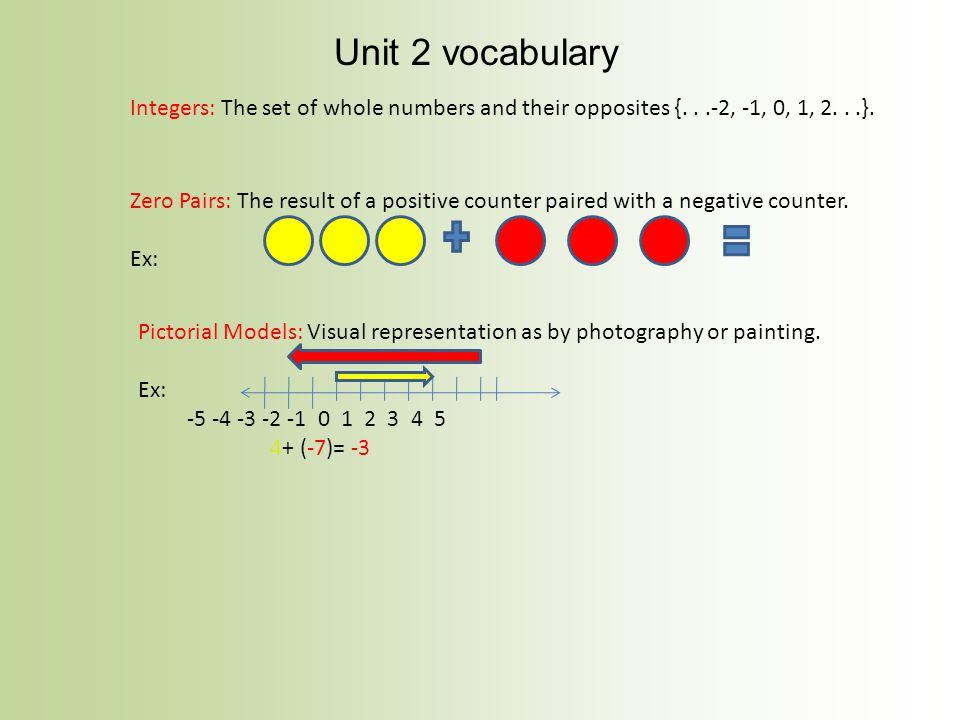 Unit 2 vocabulary Integers: The set of whole numbers and their opposites {. . .-2, -1, 0, 1, 2. . .}.