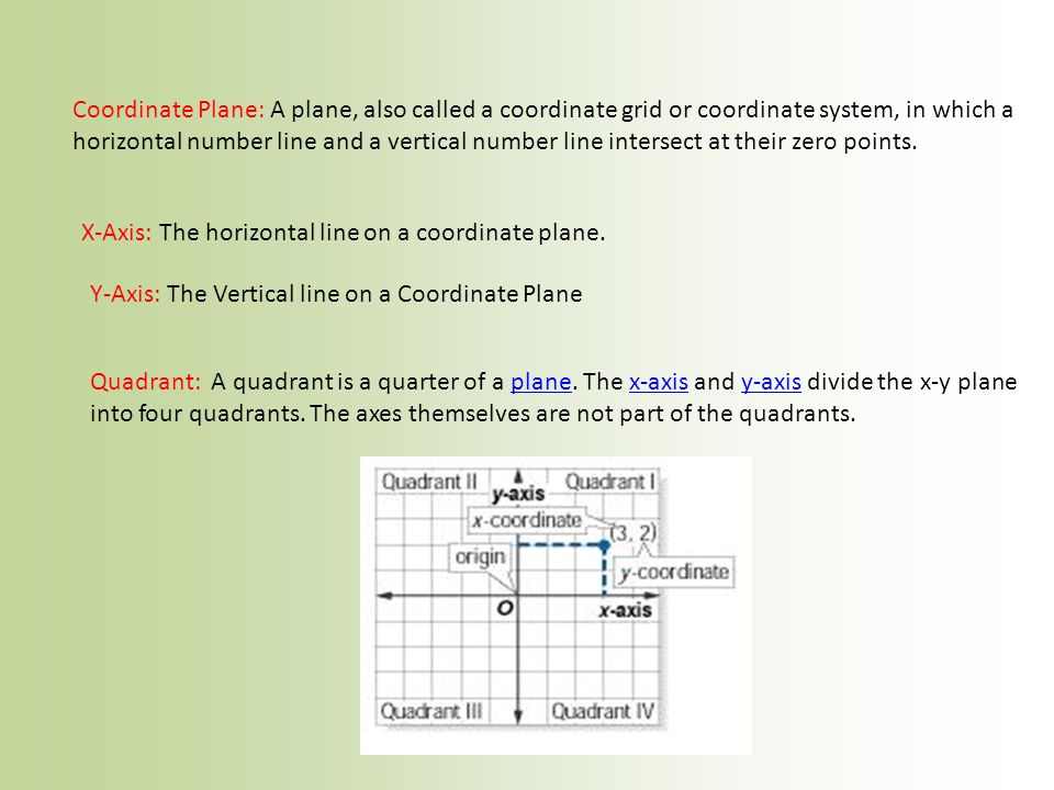Coordinate Plane: A plane, also called a coordinate grid or coordinate system, in which a horizontal number line and a vertical number line intersect at their zero points.