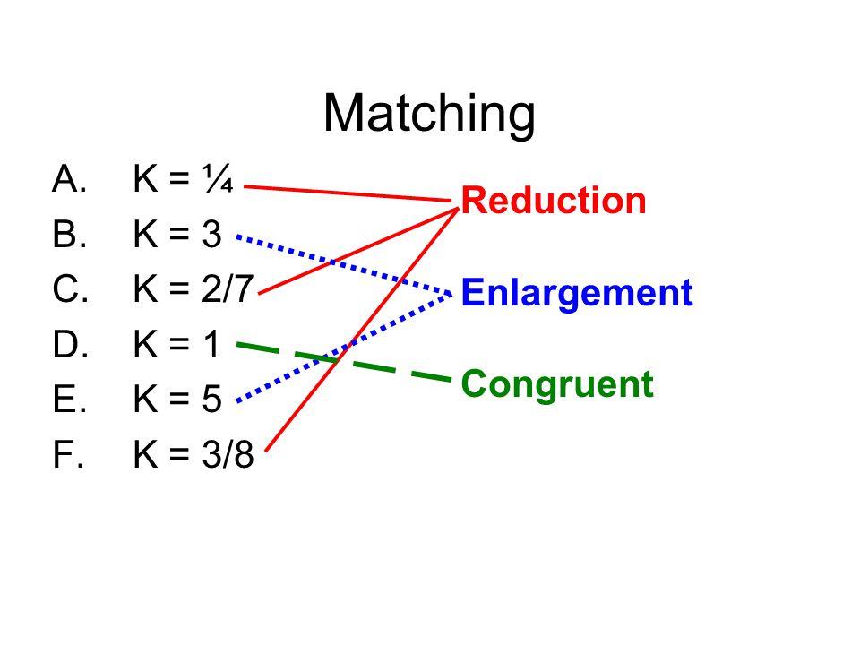 Matching K = ¼ K = 3 Reduction K = 2/7 Enlargement K = 1 K = 5