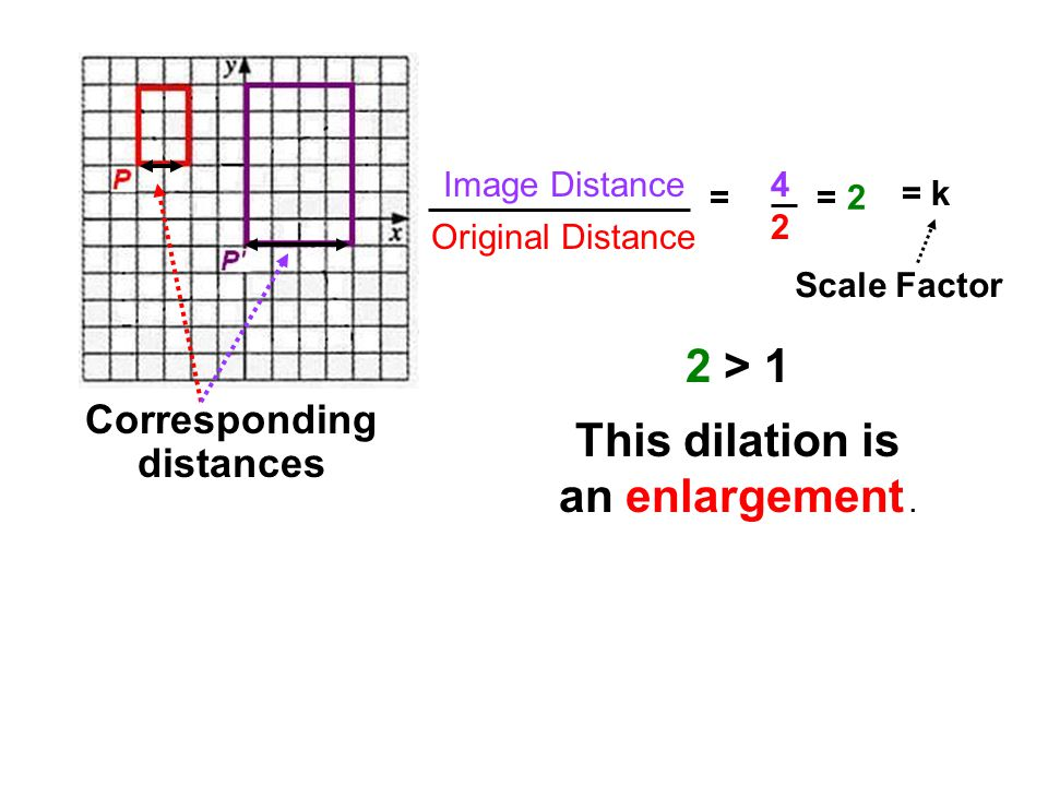 This dilation is an enlargement . Corresponding distances