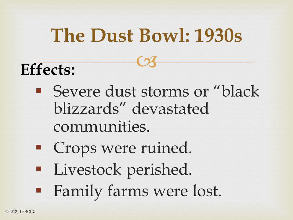 The Dust Bowl: 1930s Effects: