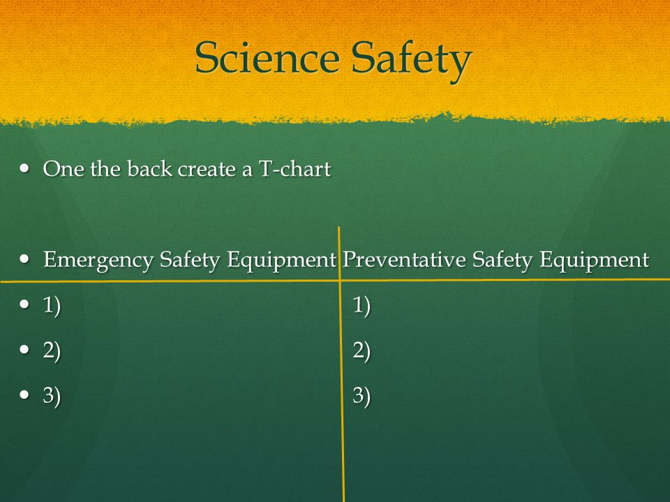 Science Safety One the back create a T-chart