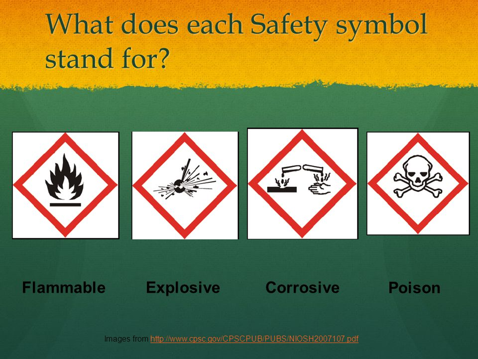 Unit 1: Science Safety.