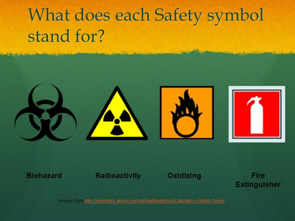 What does each Safety symbol stand for