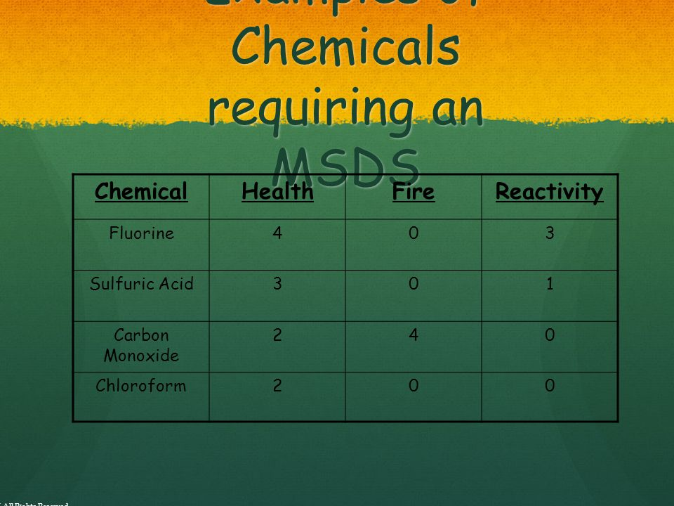 Examples of Chemicals requiring an MSDS