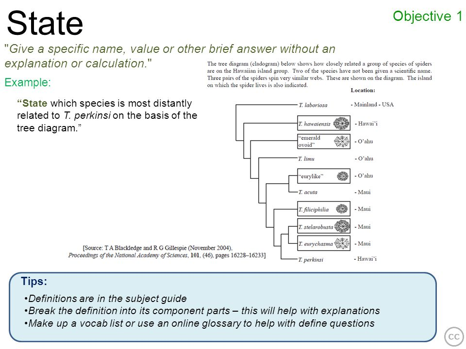 StateObjective 1. Give a specific name, value or other brief answer without an explanation or calculation.