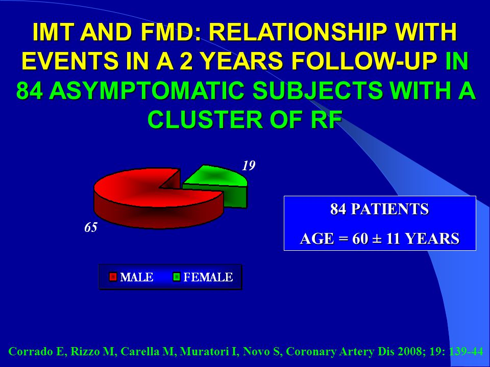 IMT AND FMD: RELATIONSHIP WITH EVENTS IN A 2 YEARS FOLLOW-UP IN 84 ASYMPTOMATIC SUBJECTS WITH A CLUSTER OF RF