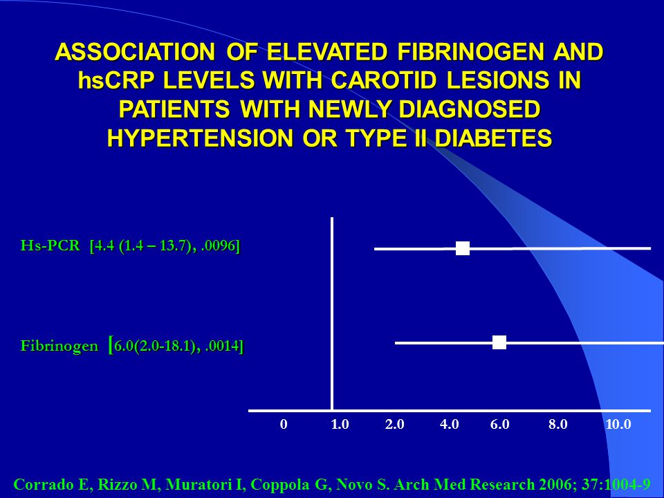 ASSOCIATION OF ELEVATED FIBRINOGEN AND hsCRP LEVELS WITH CAROTID LESIONS IN PATIENTS WITH NEWLY DIAGNOSED HYPERTENSION OR TYPE II DIABETES