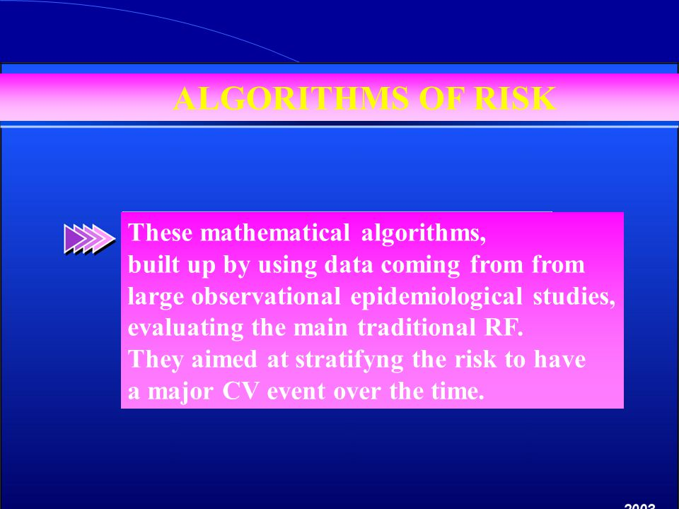These mathematical algorithms, built up by using data coming from from