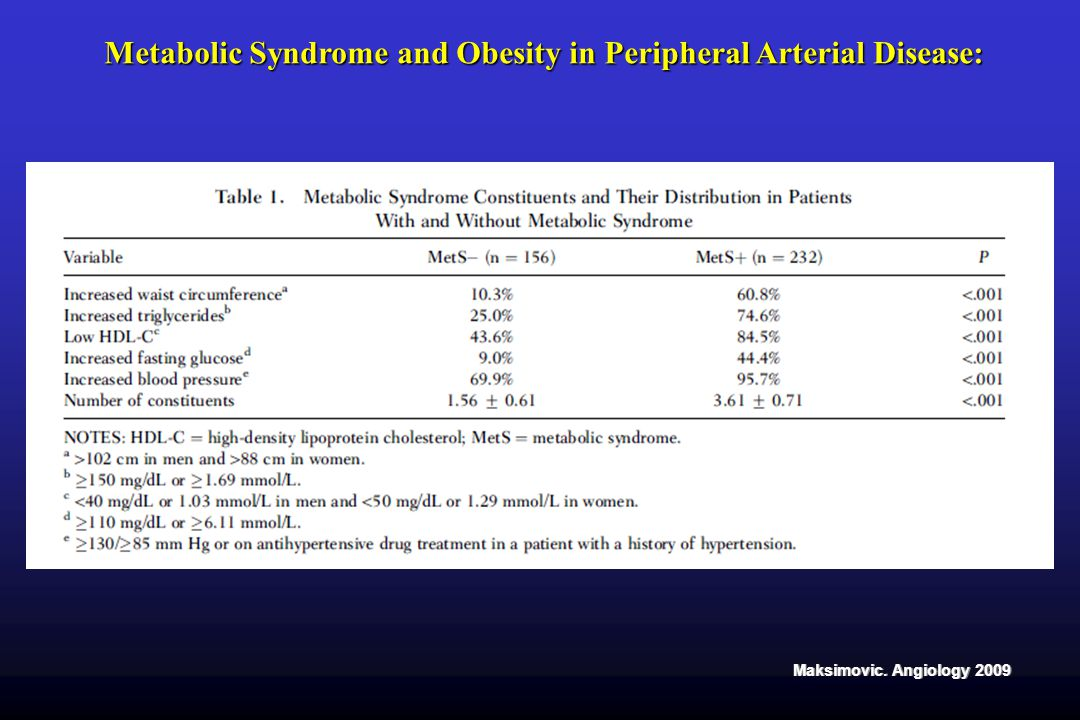 Metabolic Syndrome and Obesity in Peripheral Arterial Disease: