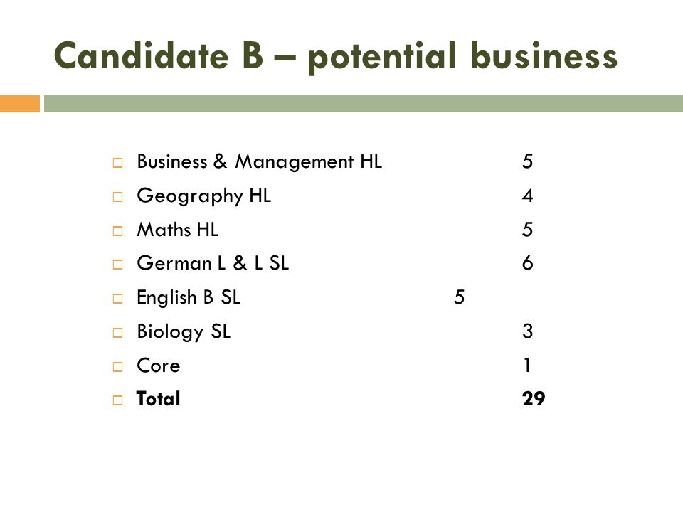 Candidate B – potential business
