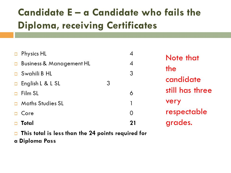 Candidate E – a Candidate who fails the Diploma, receiving Certificates